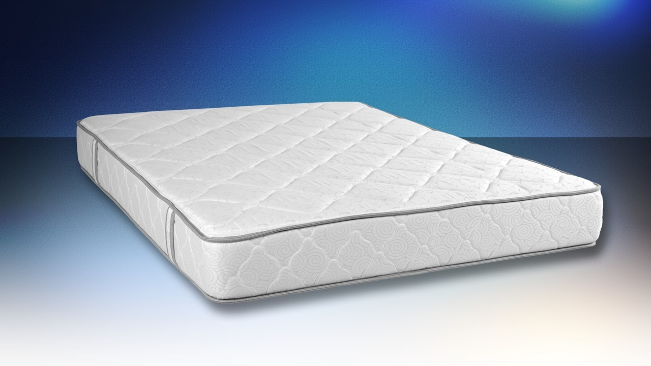 Mattresses How much do you need to spend