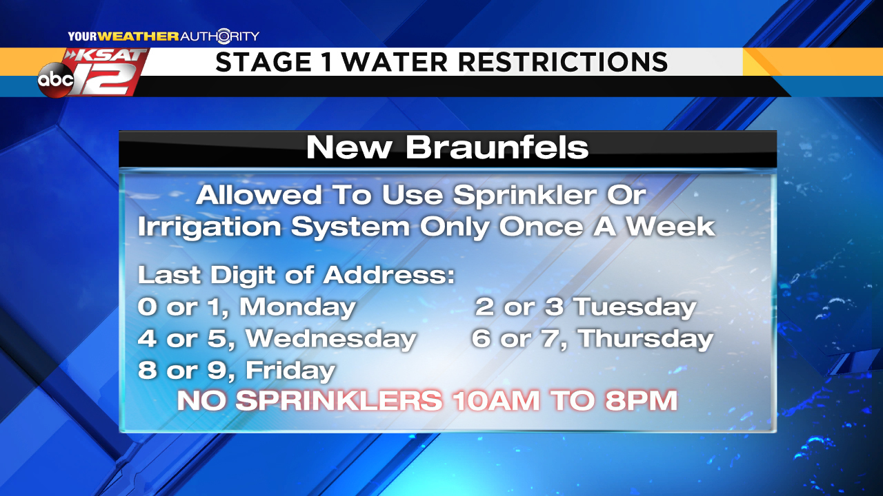 Trading rules for declared water systems