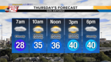 KSAT Weather: Still cold Thursday, another cold front expected this weekend