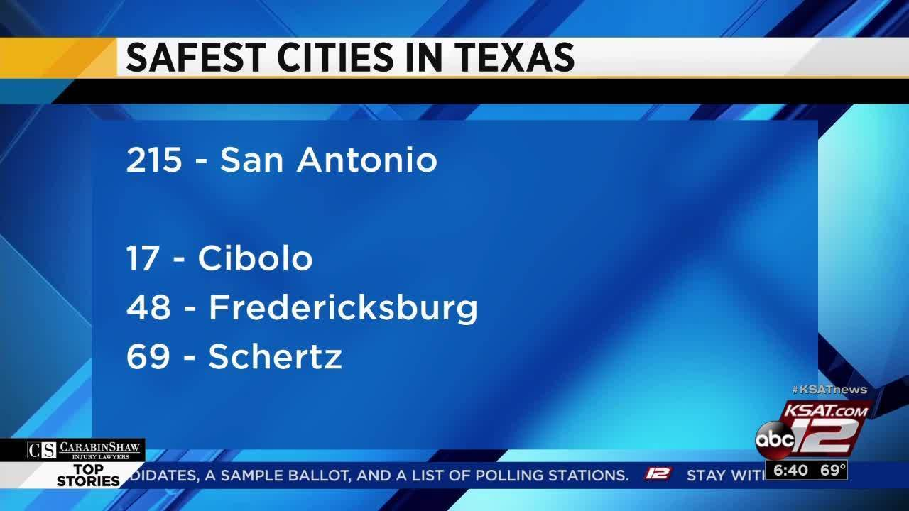 San Antonio ranked one of the most dangerous cities in the