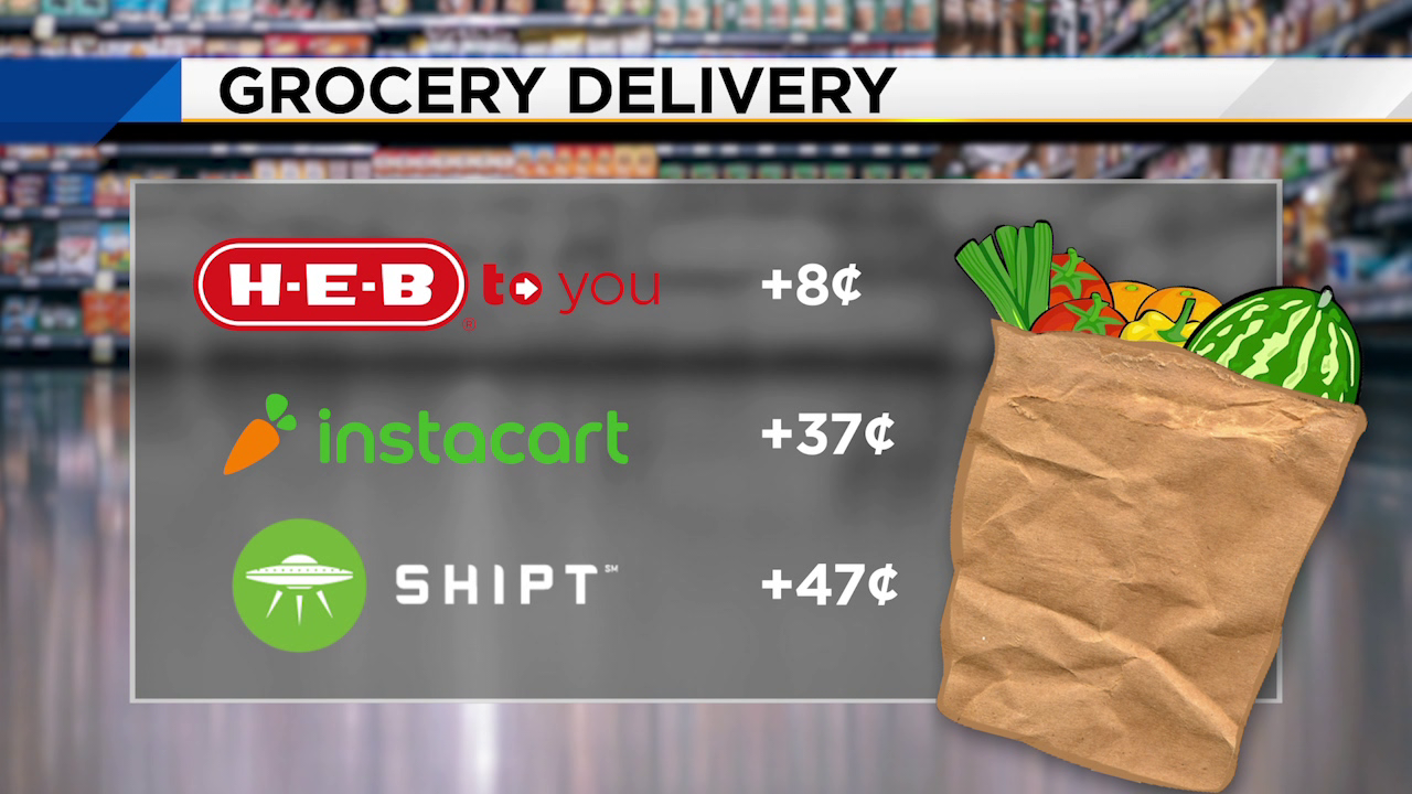 H-E-B rolls out new home delivery option