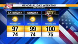 KSAT Weather: Memorial Day weekend forecast brings lots of sunshine
