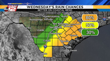 Rain chances good Wednesday, heat returns soon