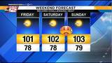 Records in jeopardy this weekend, as Texas heat wave sets in