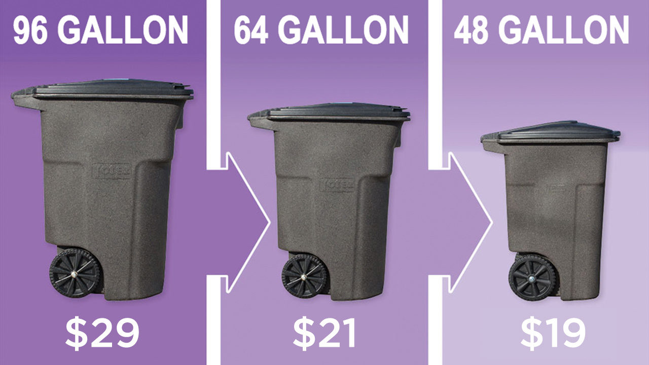do you like your giant trash bin? it's going to cost you lots