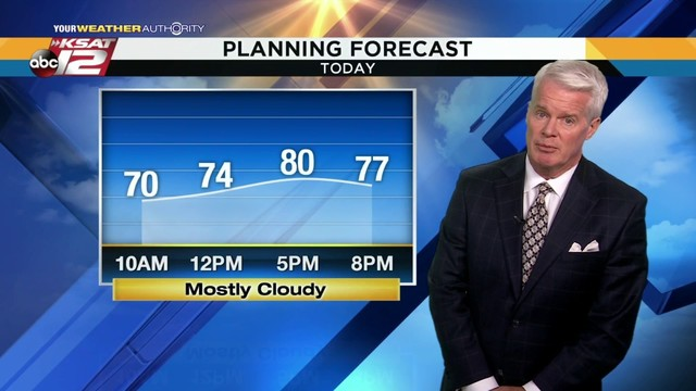 Mikes Weather Webcast