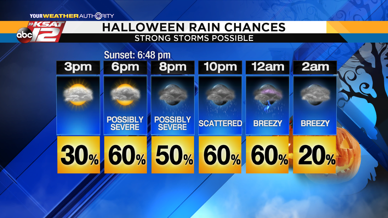 strong storms possible halloween night