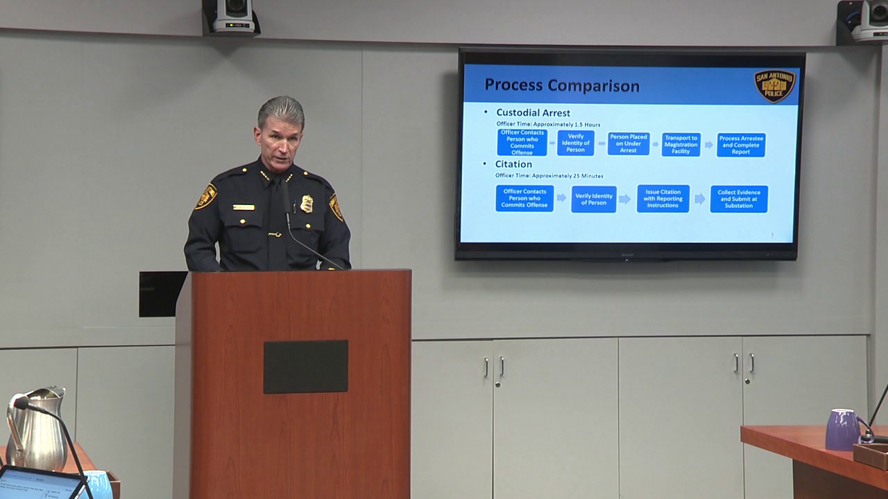 Sapd Looks To Implement Cite And Release Program By April