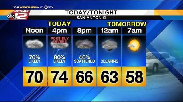 KSAT Weather: Showers, storms likely Wednesday