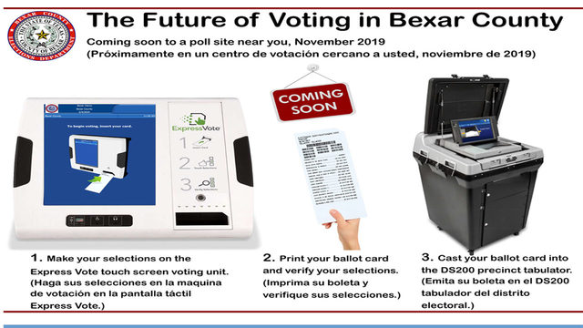 Bexar County commissioners approve new voting equipment