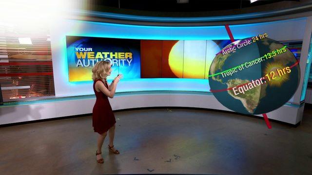 Sarah explains the summer solstice
