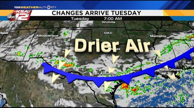July cool front will give us a break from high humidity this week