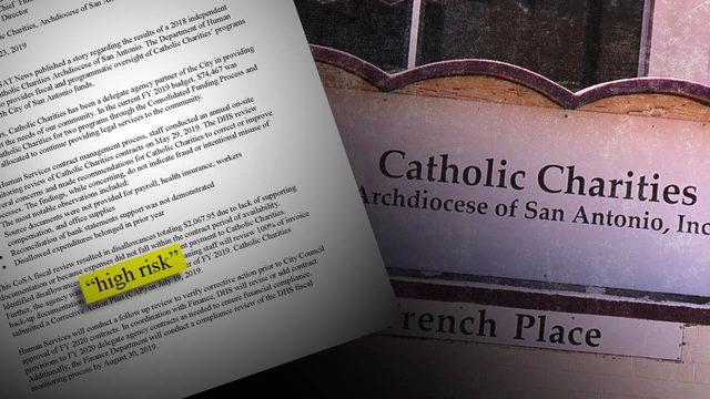 'Pattern of problems': City moves Catholic Charities to 'high risk'…
