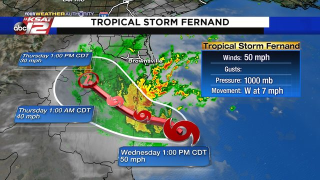 Tropical Storm Fernand not expected to impact weather in San Antonio area