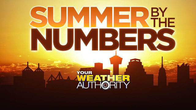 By the numbers: San Antonio's sizzling summer 2019