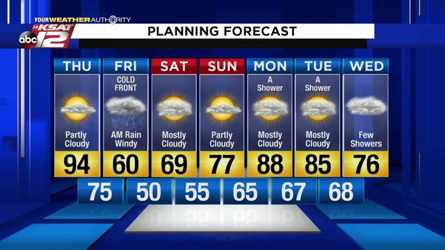 Don't forget your jacket Friday morning: Strong cold front to bring…