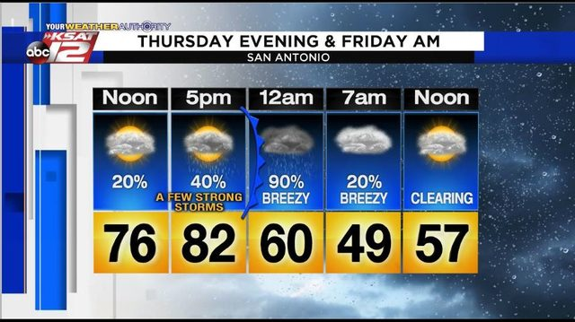 Cold front bringing storms Thursday evening, much cooler weather Friday